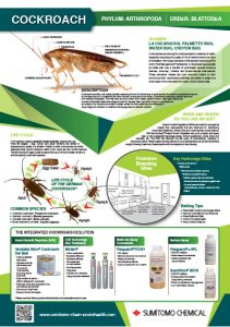 Integrated Cockroach Solution Poster